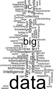 Word Cloud Big Data for Intelligence